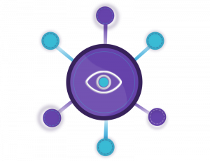 watchers which have nodes configured to watch activity on Diamante Net.